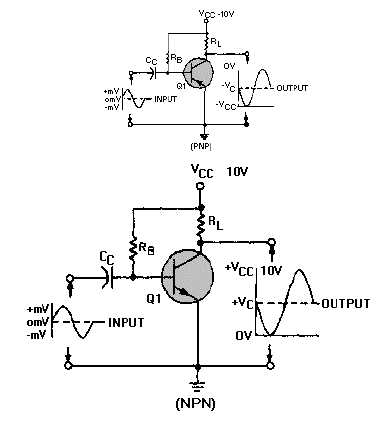 Figure 2-12.The basic transistor amplifier