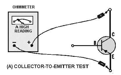 TRANSISTOR JUNCTION RESISTANCE TEST