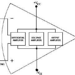 5000 Watt Amplifier Circuit Diagram Wiring Light Of Op Amp Great Installation Figure 3 11 Block An Operational Rh Electriciantraining Tpub Com