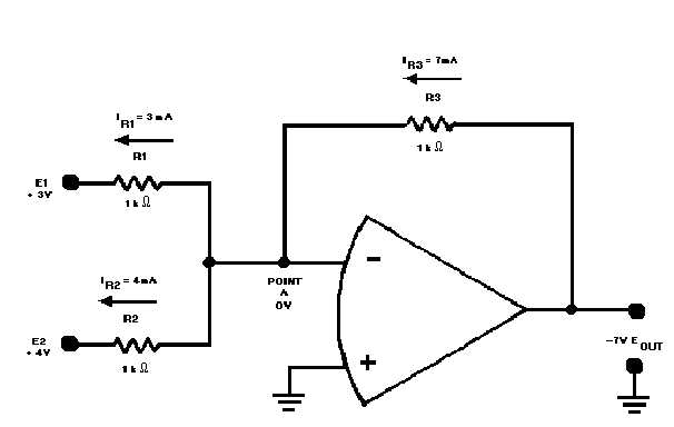 Figure 3-21.Current and voltage in a two-input adder