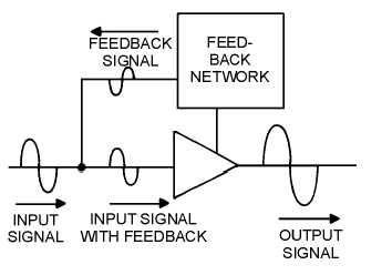 Audio Output Splitter TV Audio Splitter Wiring Diagram