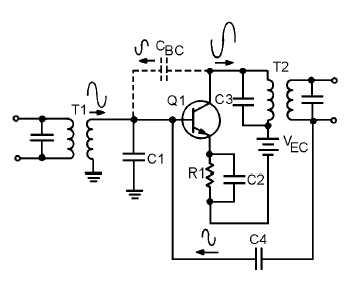Neutralization of RF Amplifiers
