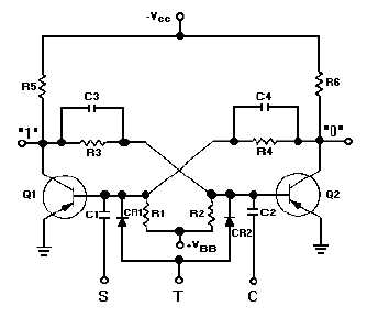 Figure 3-27.Flip-flop with trigger pulse on SET and inputs