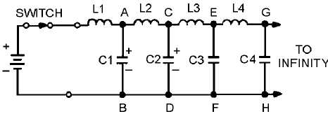 Figure 3-23.Dc applied to an equivalent transmission line