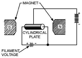 Hvac Low Voltage Wiring Power Cord Wiring Diagram ~ Odicis