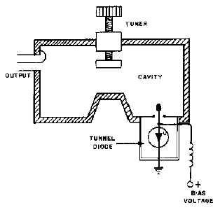 Astron 12 Amp Power Supply Schematic, Astron, Get Free