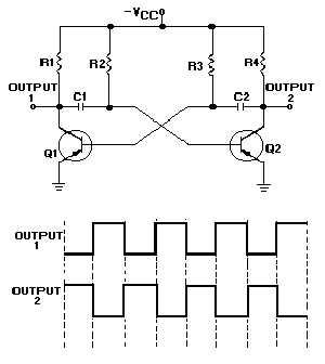 Digital Timing Diagram Logic, Digital, Free Engine Image