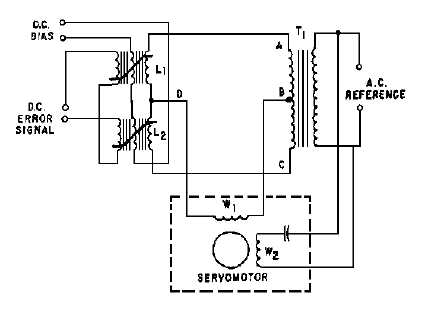 Figure 2-20.Magnetic amplifier used to drive a servo motor