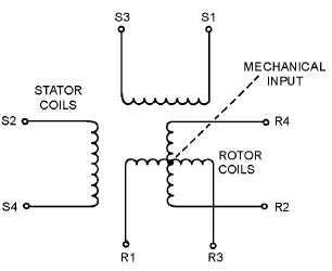 Figure 4-6.Resolver schematic