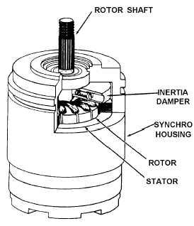TORQUE SYNCHRO SYSTEM