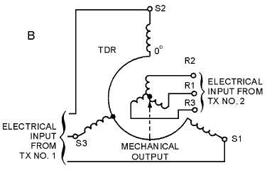 Torque Differential Receiver