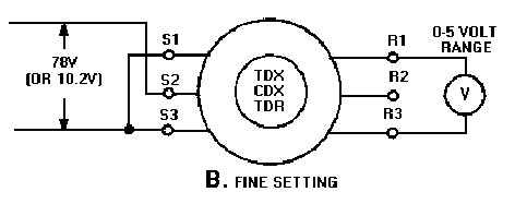 Zeroing a Control Transformer (Voltmeter Method)