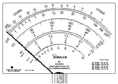 Figure 4-3.Ohmmeter scale