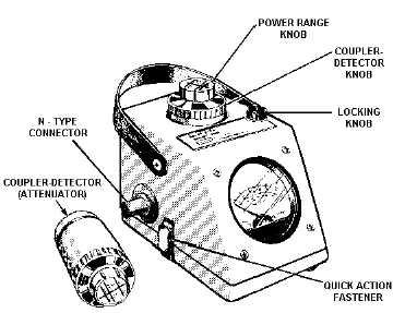 DIRECT-MEASURING POWER METERS