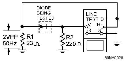 Figure 2-15.Testing semiconductor diodes with an oscilloscope