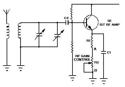 Manual Volume Control (mvc)