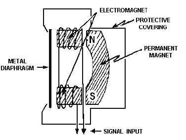 Yamaha G19 Golf C Wiring Diagram Yamaha G9 Golf Diagram