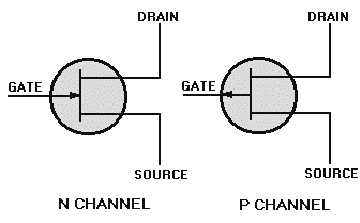 Figure 2-18.P-channel JFET equivalent circuit