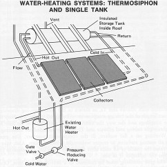 Solar Water Heater Schematic Diagram Electronic Circuits Projects Diagrams Free Pdf Heating Cooking