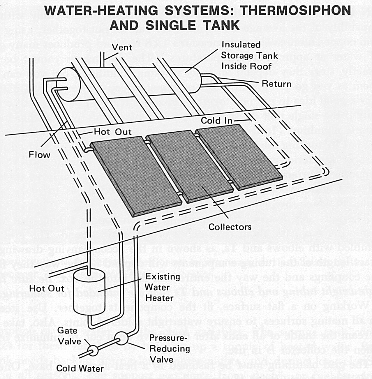 solar water heater schematic diagram goldwing 1500 wiring heating cooking