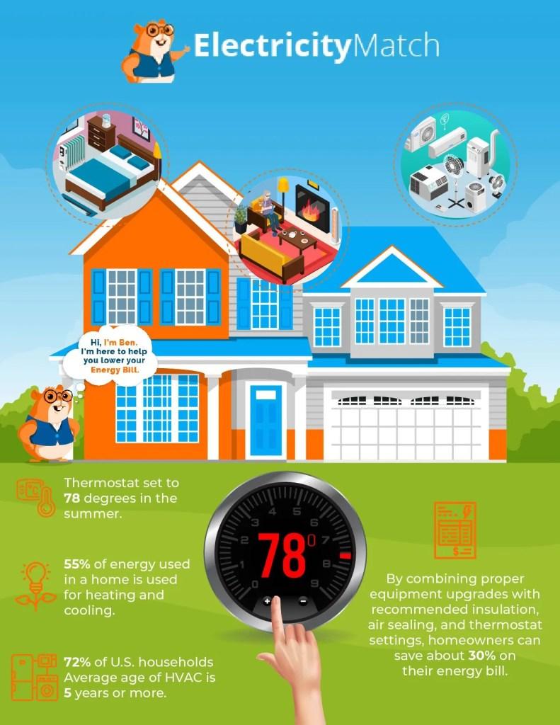 Texas Electricity Smart Meter