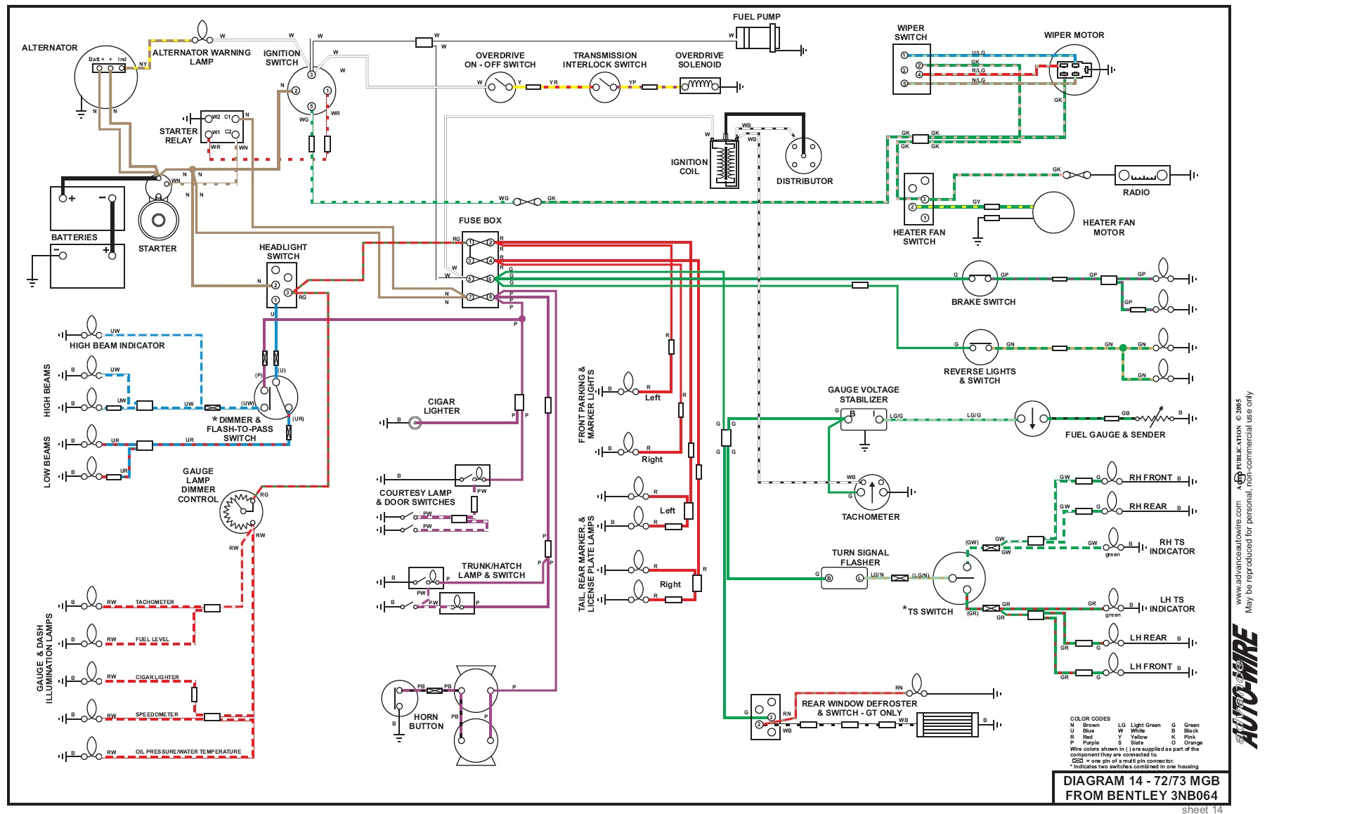 mgb electrical diagrams