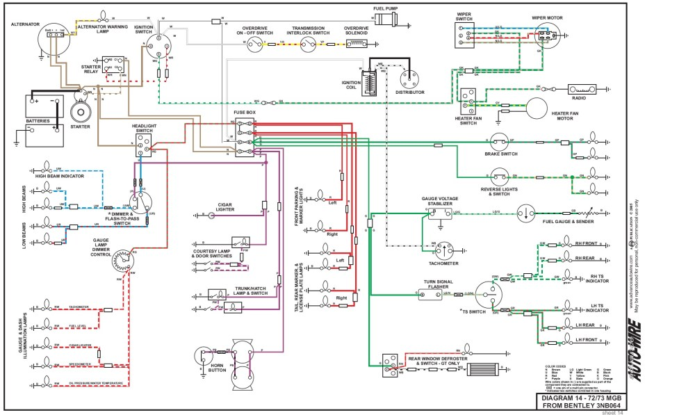 medium resolution of wiring diagram also mgb starter solenoid wiring wiring harnessmgb starter wiring diagram wiring diagram data val