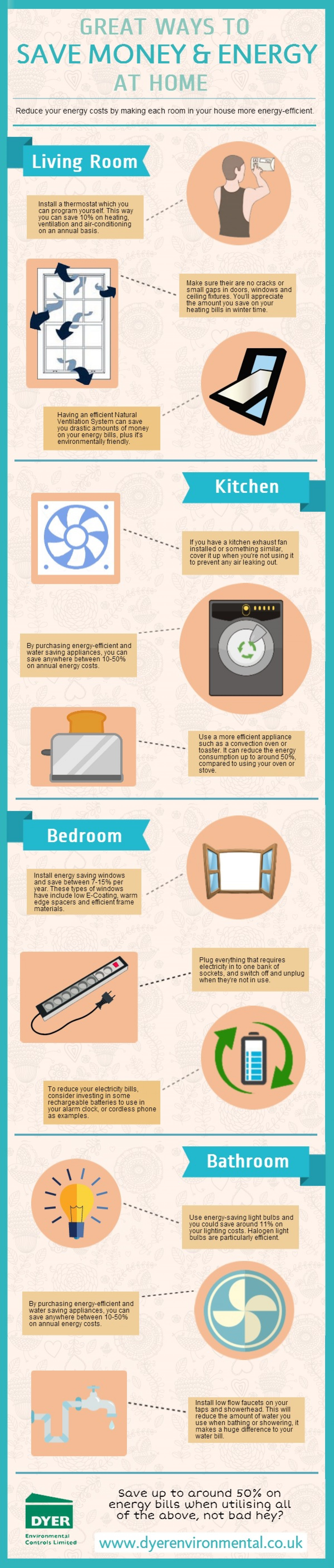 Use These Tips to Stop Wasting Electricity!