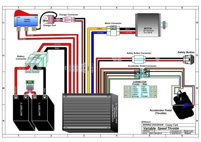 gy6 ac cdi wiring diagram wiring diagram gy6 ac cdi wiring diagram source 6 pin cdi wiring diagram and hernes