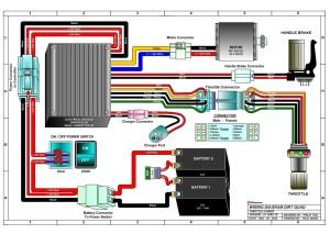 Razor Dirt Quad Electric 4Wheel AllTerrain Vehicle Parts