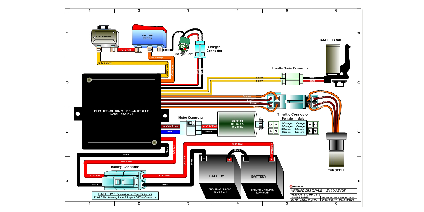 yamaha mio soul wiring diagram dodge truck diagrams motor scooter all data razor e100 and e125 electric parts electricscooterparts com 2008
