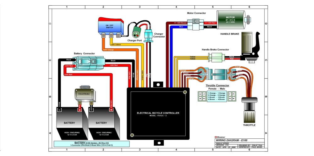 medium resolution of razor scooter diagram wiring diagrams electric e scooter wiring diagram razor e300 wiring diagram