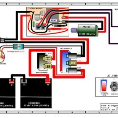 E Scooter Wiring Diagram 2003 Ford F350 Fuse Panel Razor E100 And E125 Electric Parts