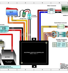 razor e150 wiring diagram version 6 10 [ 1445 x 718 Pixel ]
