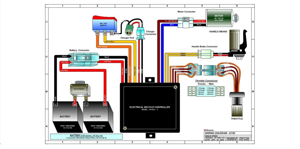 medium resolution of razor e150 electric scooter parts electricscooterparts com ford e 150 fuse box diagram e150 fuse diagram