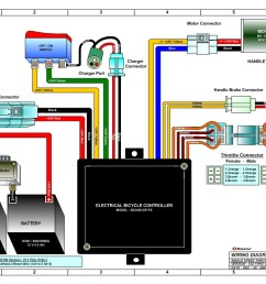 razor e175 electric scooter parts electricscooterparts com razor dune buggy wiring diagram on wiring diagram for dirt bike [ 1445 x 718 Pixel ]
