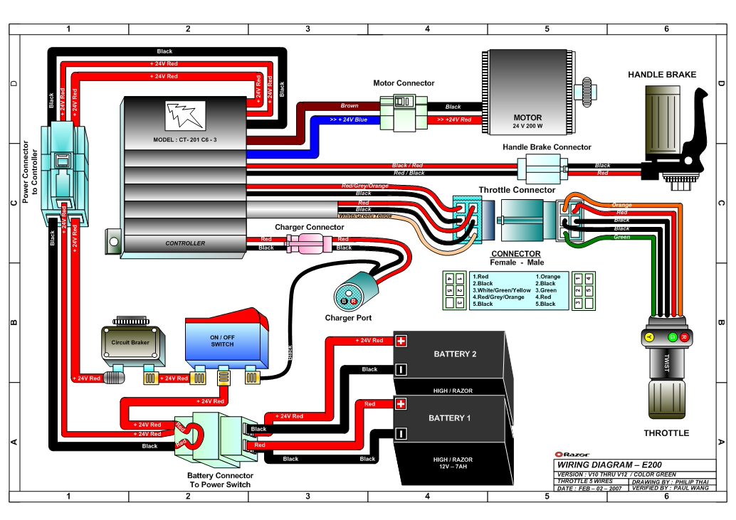 gio electric scooter wiring diagram transformer single phase e diagrams razor e200 and e200s parts throttle