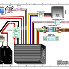 Razor E200 Electric Scooter Wiring Diagram Rv Diagrams 7 Way And E200s Parts - Electricscooterparts.com