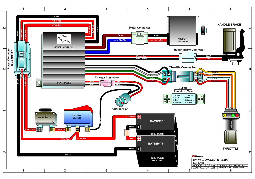 razor e300 wiring diagram v1 4 control 4 wiring diagram control4 light switch wiring diagram at fashall.co