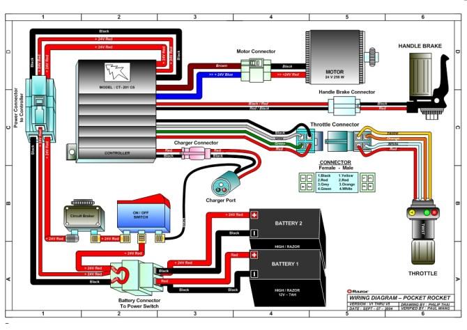 razor mini motorcycle wiring diagram  wire center •