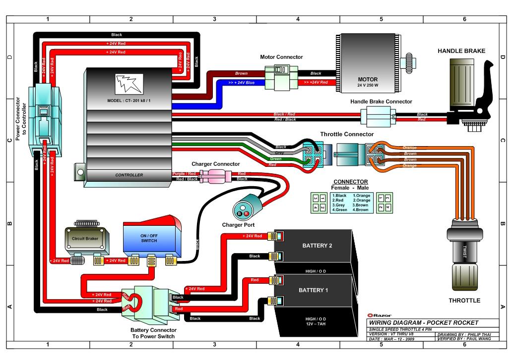 kazuma 49cc quad wiring diagram 2006 mazda 6 bose yf igesetze de cc image rh 6lintoni bresilient co chinese scooter