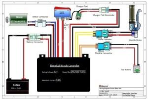 Razor PowerRider 360 Parts  ElectricScooterParts