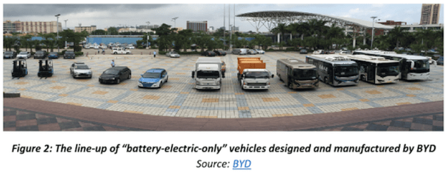 "The line-up of ""battery-electric-only"" vehicles designed and manufactured by BYD"