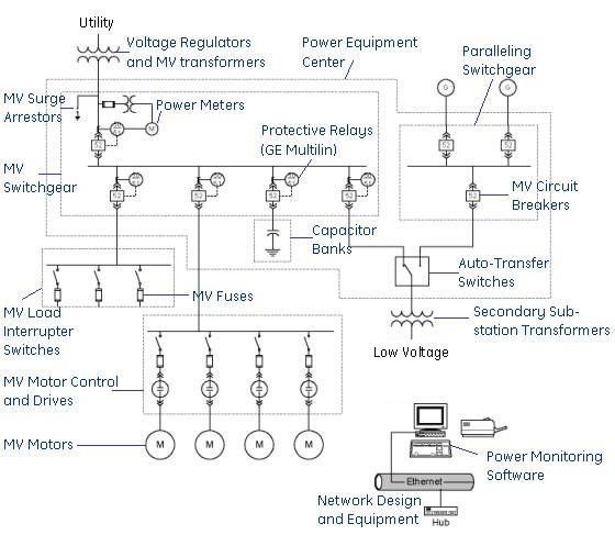 medium voltage one line  abb us