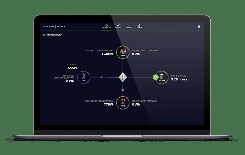 Electriq Power App - Power Flow view