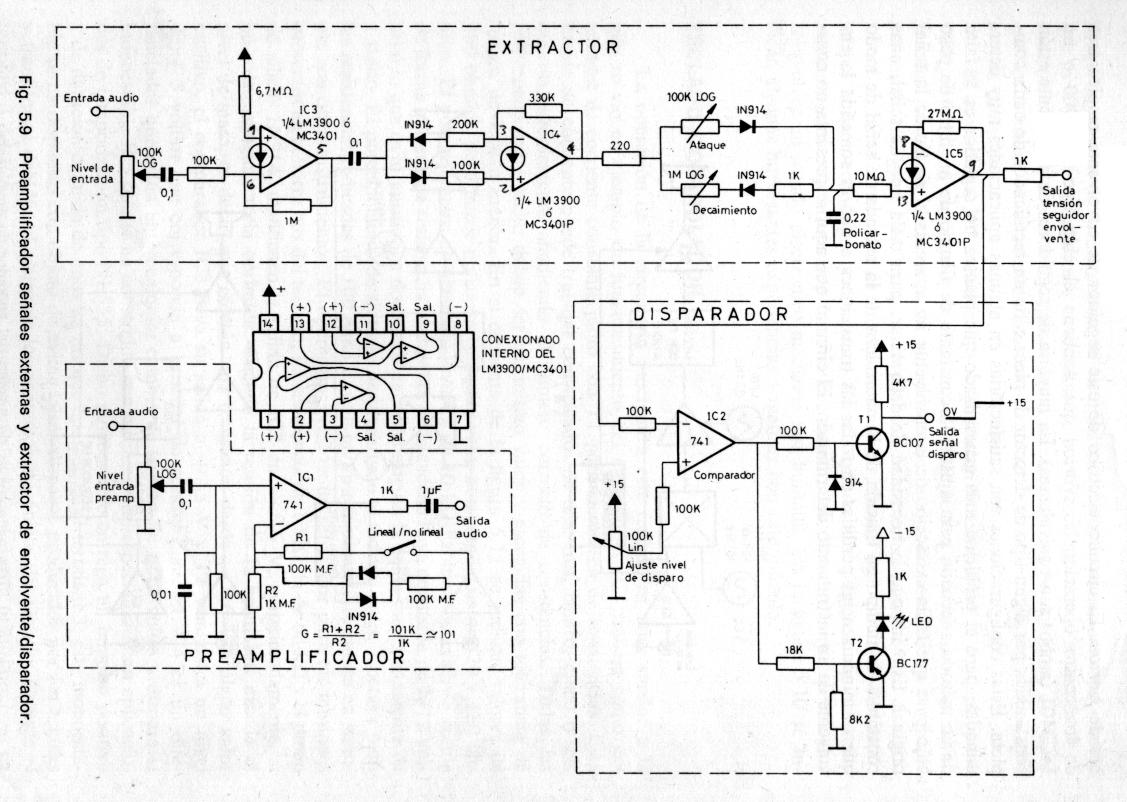 hight resolution of bermudez preamplificador extractor disparador