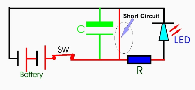 Short circuit and its meaning