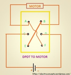 How to control a DC motor using DPDT switch