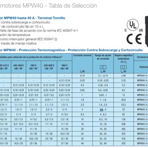 GUARDAMOTOR WEG 1.6-2.5 AZ MPW40-3-D025