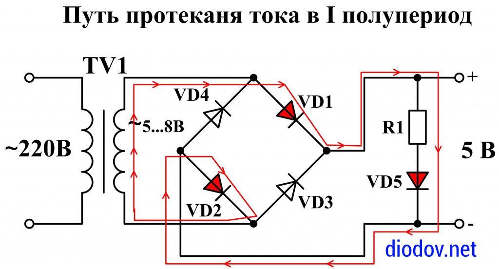 Transformateur toroïdal | Armure de transformateur